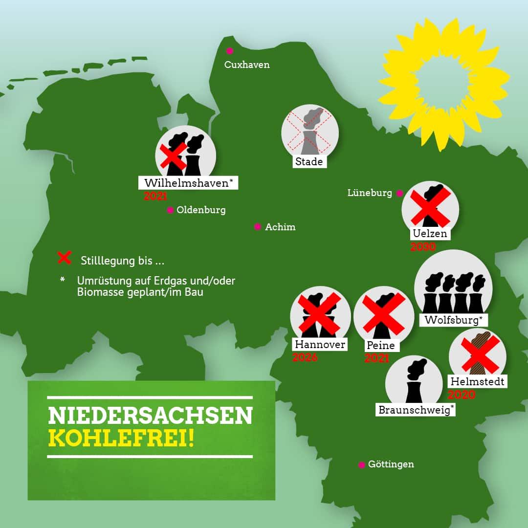 Karte von Niedersachsen mit Standorte der Kohlekraftwerke